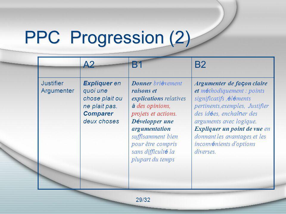 29/32 PPC Progression (2) A2B1B2 Justifier Argumenter Expliquer en quoi une chose plait ou ne plait pas. Comparer deux choses Donner bri è vement rais