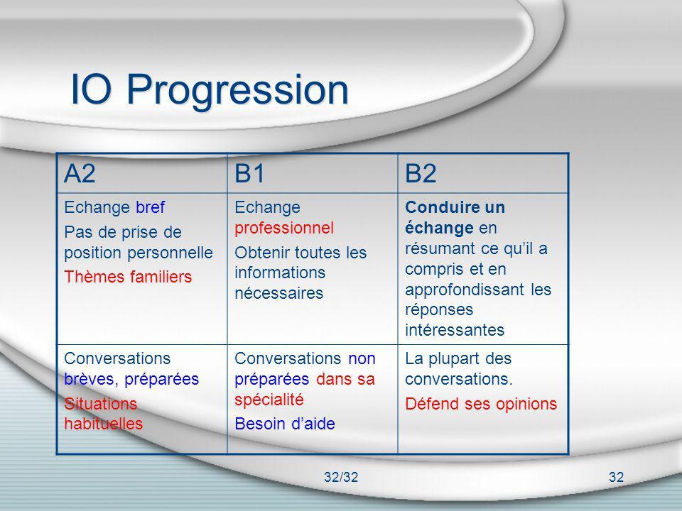 32/3232 IO Progression A2B1B2 Echange bref Pas de prise de position personnelle Thèmes familiers Echange professionnel Obtenir toutes les informations