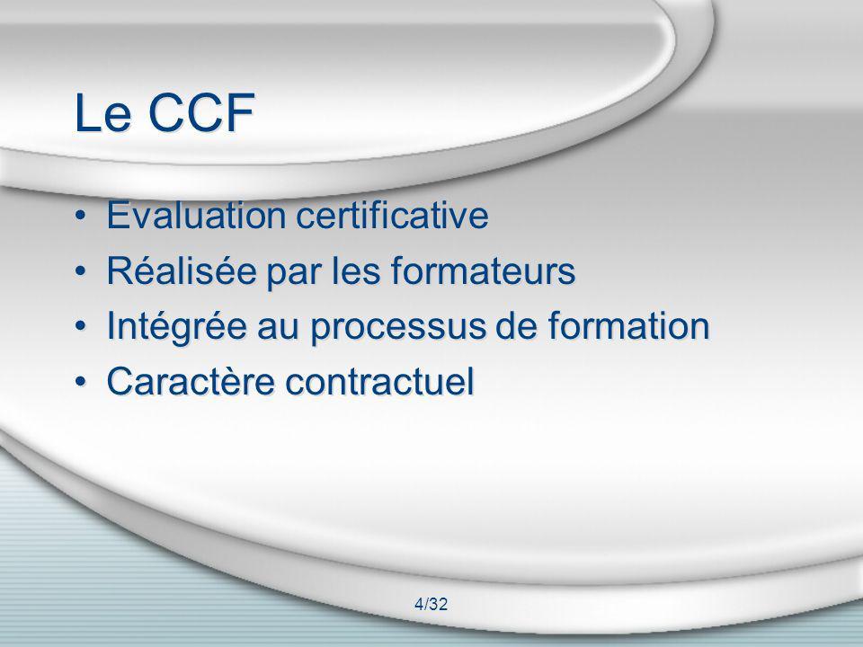 4/32 Le CCF Evaluation certificative Réalisée par les formateurs Intégrée au processus de formation Caractère contractuel Evaluation certificative Réa