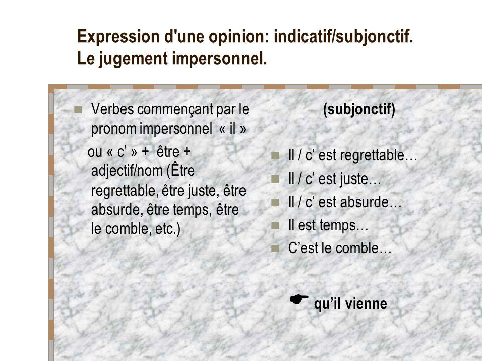Expression d une opinion: indicatif/subjonctif.Le doute (sentiment).