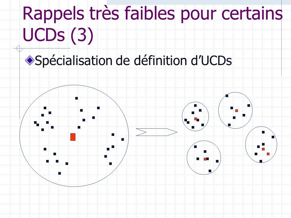Rappels très faibles pour certains UCDs (3) Spécialisation de définition dUCDs