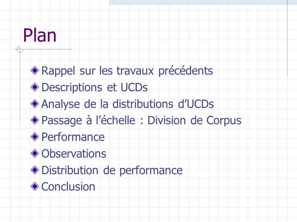 Rappel sur les travaux précédents(1) Corpus 4904 descriptions:3371 pour lapprentissage (70%) et 1533 pour le test (30%) 98 UCDs: au moins 30 descriptions.