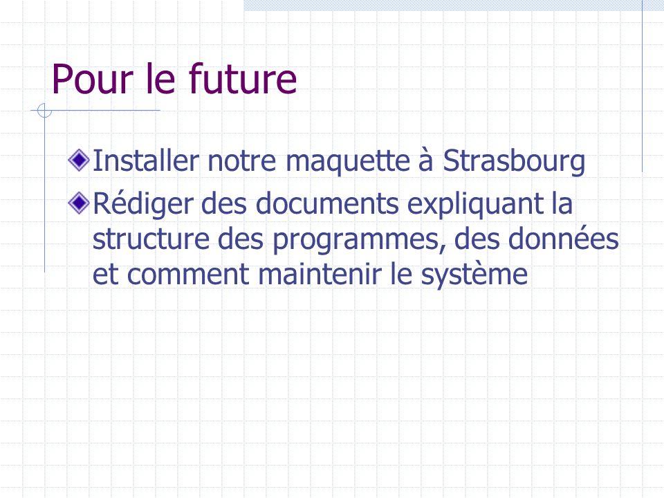 Pour le future Installer notre maquette à Strasbourg Rédiger des documents expliquant la structure des programmes, des données et comment maintenir le système