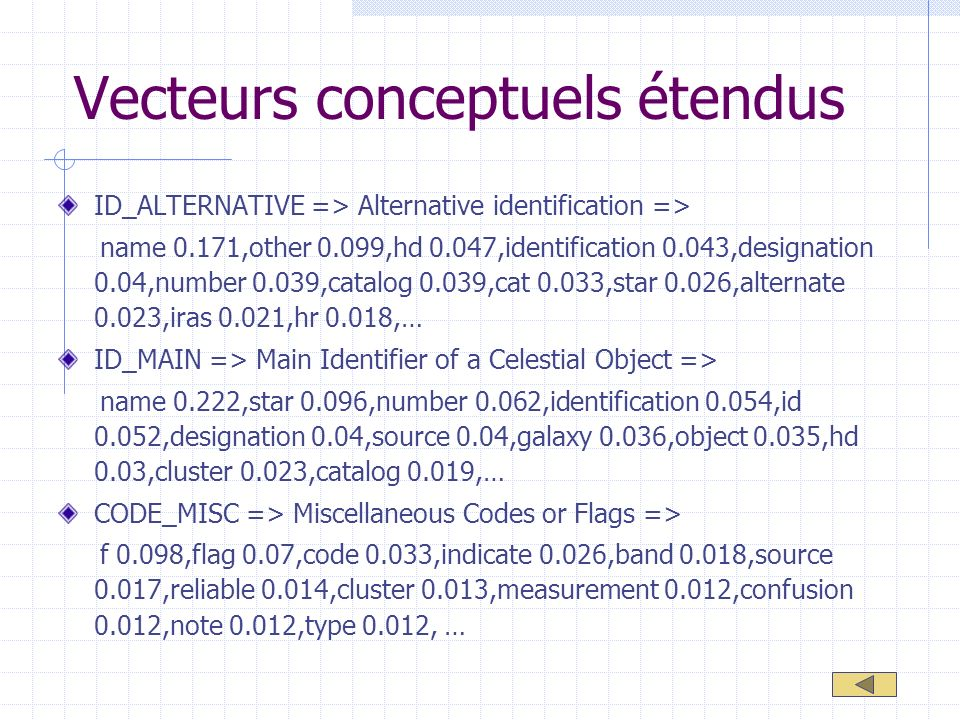 Vecteurs conceptuels étendus ID_ALTERNATIVE => Alternative identification => name 0.171,other 0.099,hd 0.047,identification 0.043,designation 0.04,number 0.039,catalog 0.039,cat 0.033,star 0.026,alternate 0.023,iras 0.021,hr 0.018,… ID_MAIN => Main Identifier of a Celestial Object => name 0.222,star 0.096,number 0.062,identification 0.054,id 0.052,designation 0.04,source 0.04,galaxy 0.036,object 0.035,hd 0.03,cluster 0.023,catalog 0.019,… CODE_MISC => Miscellaneous Codes or Flags => f 0.098,flag 0.07,code 0.033,indicate 0.026,band 0.018,source 0.017,reliable 0.014,cluster 0.013,measurement 0.012,confusion 0.012,note 0.012,type 0.012, …