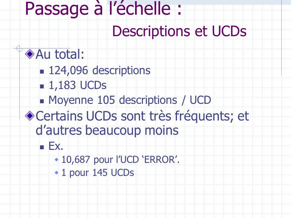 Rappels très forts pour certains UCDs(1) Rappels (9.0,1.0] pour 519 UCDs 271 UCDs un peu fréquents (<20 ) ucd rappel nbr de desc AT_ENERGY_FORMATION 1 4 AT_FREQUENCY_ROTAT 1 4 AT_LIFETIME 1 4 INST_ANG_PHASE 1 4 AT_TRANS_TYPE 1 4 INST_BASELINE 1 4 MODEL_FLUX 1 4 PHOT_CLASS 1 4 PHOT_DDO_M48 1 4