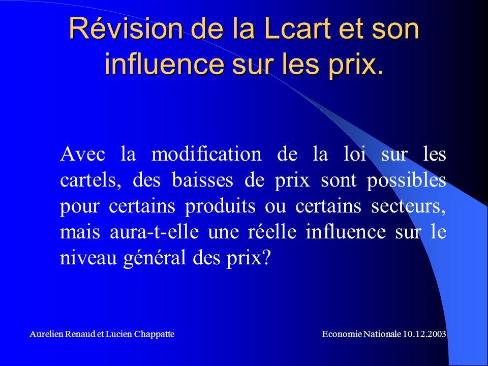 Révision de la Lcart et son influence sur les prix.