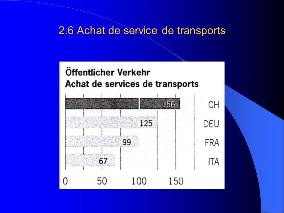 2.6 Achat de service de transports