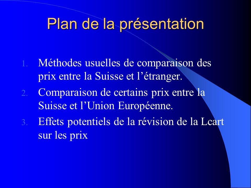 Plan de la présentation 1. Méthodes usuelles de comparaison des prix entre la Suisse et létranger.