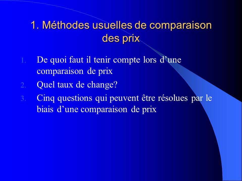 1. Méthodes usuelles de comparaison des prix 1.