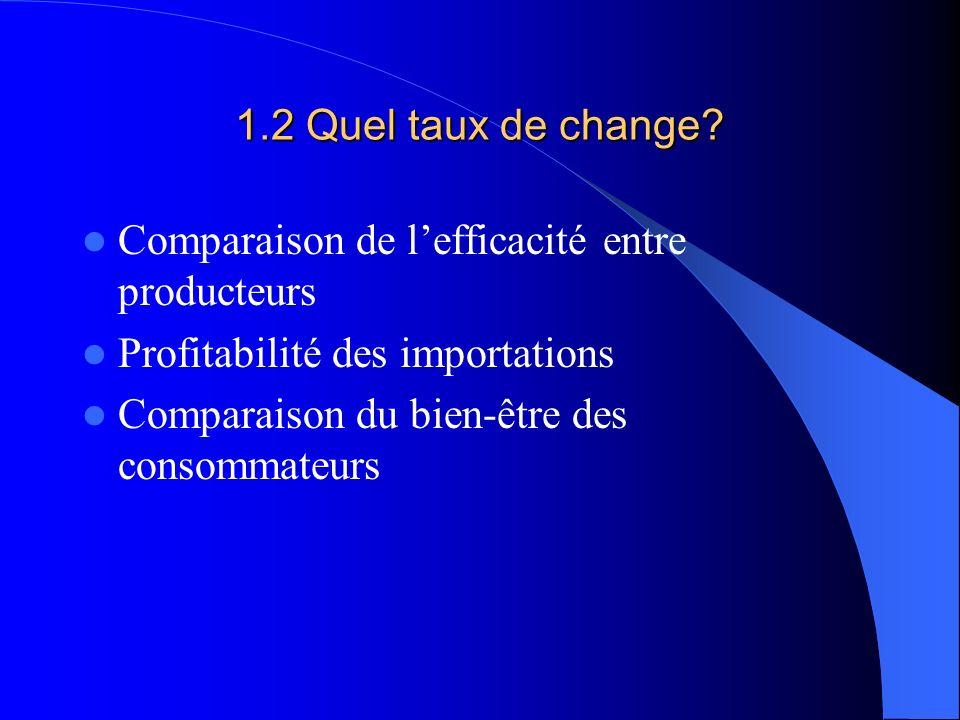 1.3 Cinq questions qui peuvent être résolues par le biais dune comparaison de prix 1.