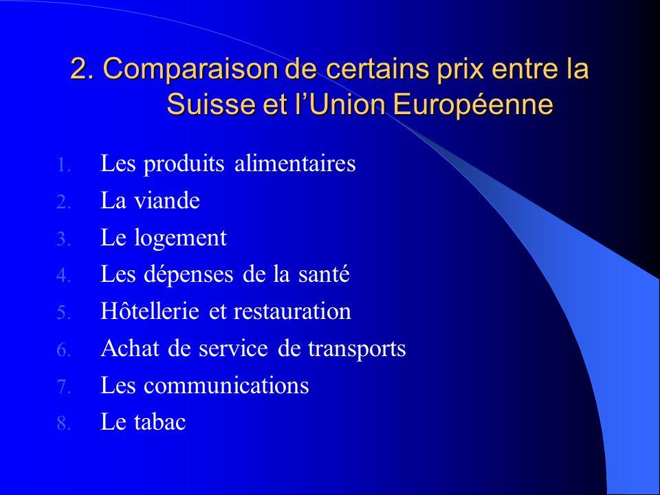 2. Comparaison de certains prix entre la Suisse et lUnion Européenne 1.