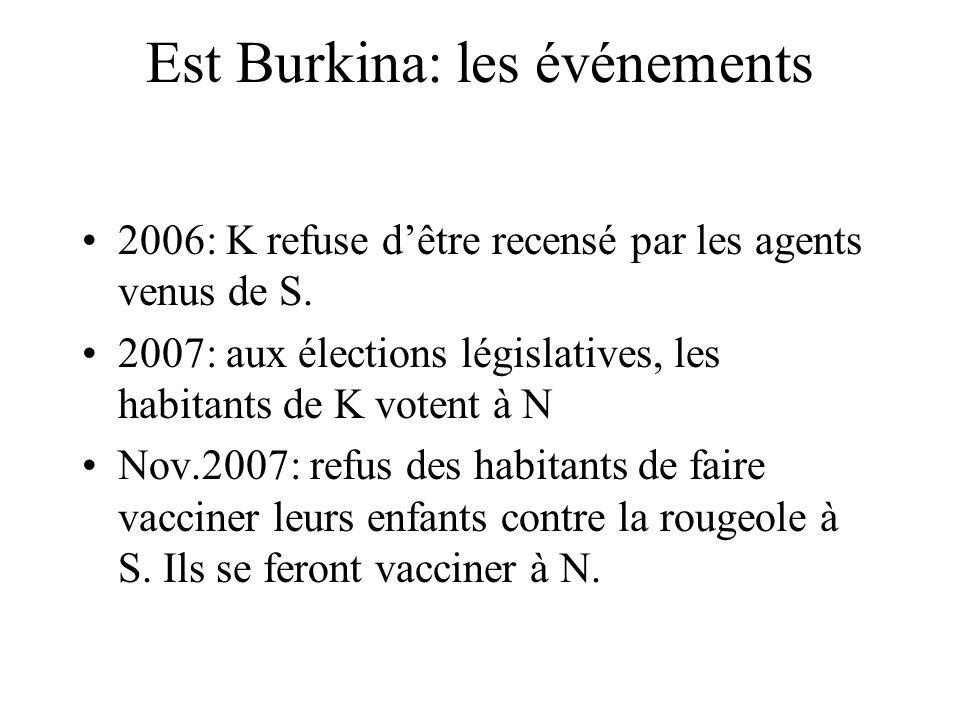 Est Burkina: les événements 12/07: les gens de G viennent à K.lancer un ultimatum (« les étrangers doivent quitter notre zone car ils refusent de faire allégeance au chef de G »), Échauffourée quand les CRS viennent pour arrêter le chef de G (deux morts)