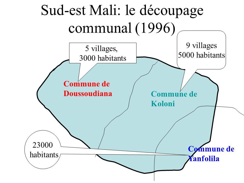 Sud-est Mali Querelles entre la lignée aînée (établie à Doussoudiana) et la lignée cadette (installée à Koloni) du jamana Appartenance des chefferies de village à lune ou lautre lignée, Reconnaissance de certains villages, même issus de la lignée cadette, de la prépondérance de laîné, Les relations de tutorat (Koloni a installé certains villages sur ses terres) Certains villages se sentent unis par un projet de développement commun (construction des ponts par lUnion Européenne en 1996)