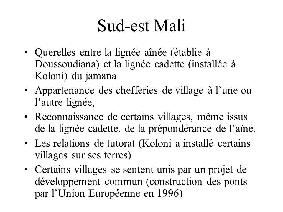 Centre-nord Burkina: hydraulique villageoise (daprès S.Kaboré, 2008) Kiella: 1820 hts, 12 forages(4); 4 puits (1).