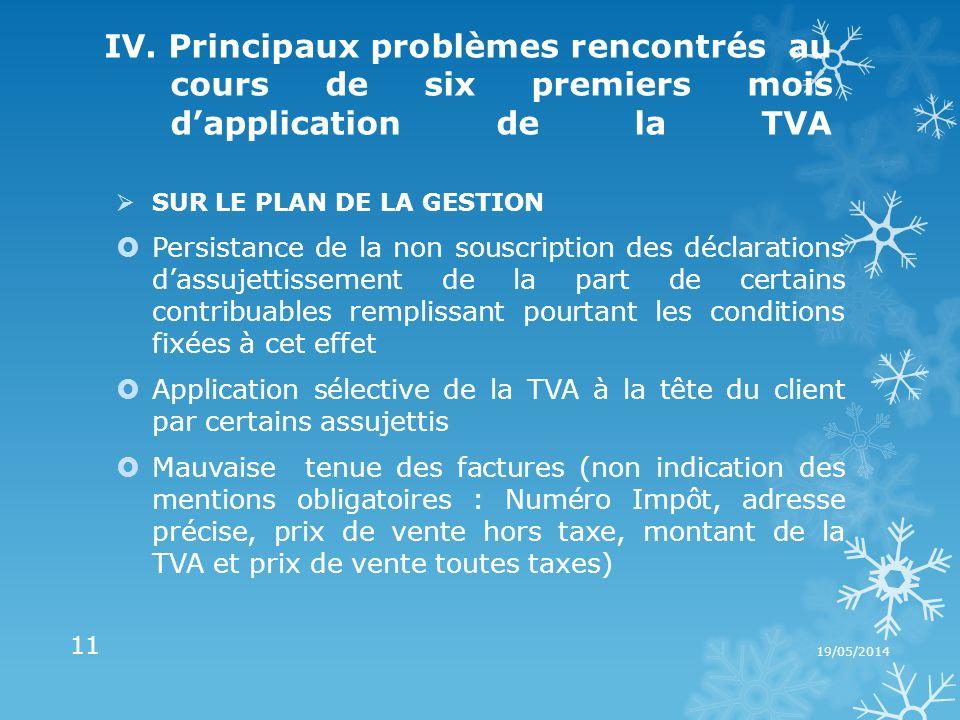 IV. Principaux problèmes rencontrés au cours de six premiers mois dapplication de la TVA SUR LE PLAN DE LA GESTION Persistance de la non souscription