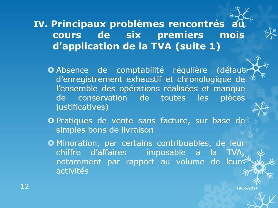 IV. Principaux problèmes rencontrés au cours de six premiers mois dapplication de la TVA (suite 1) Absence de comptabilité régulière (défaut denregist