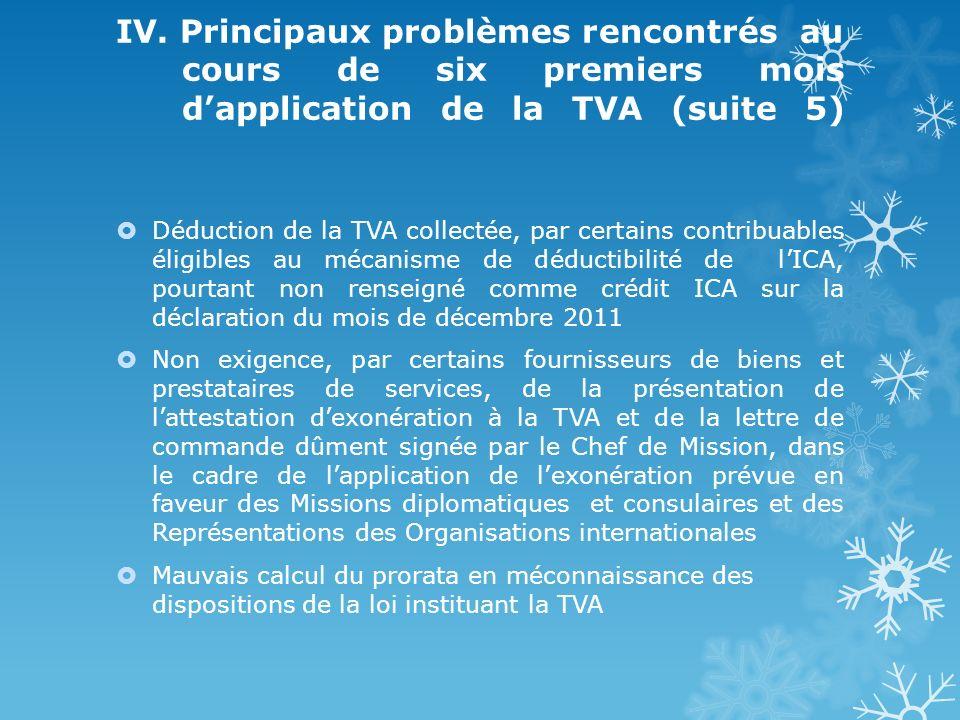 IV. Principaux problèmes rencontrés au cours de six premiers mois dapplication de la TVA (suite 5) Déduction de la TVA collectée, par certains contrib