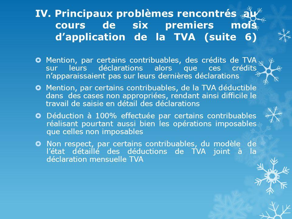 IV. Principaux problèmes rencontrés au cours de six premiers mois dapplication de la TVA (suite 6) Mention, par certains contribuables, des crédits de