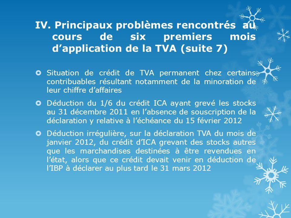 IV. Principaux problèmes rencontrés au cours de six premiers mois dapplication de la TVA (suite 7) Situation de crédit de TVA permanent chez certains