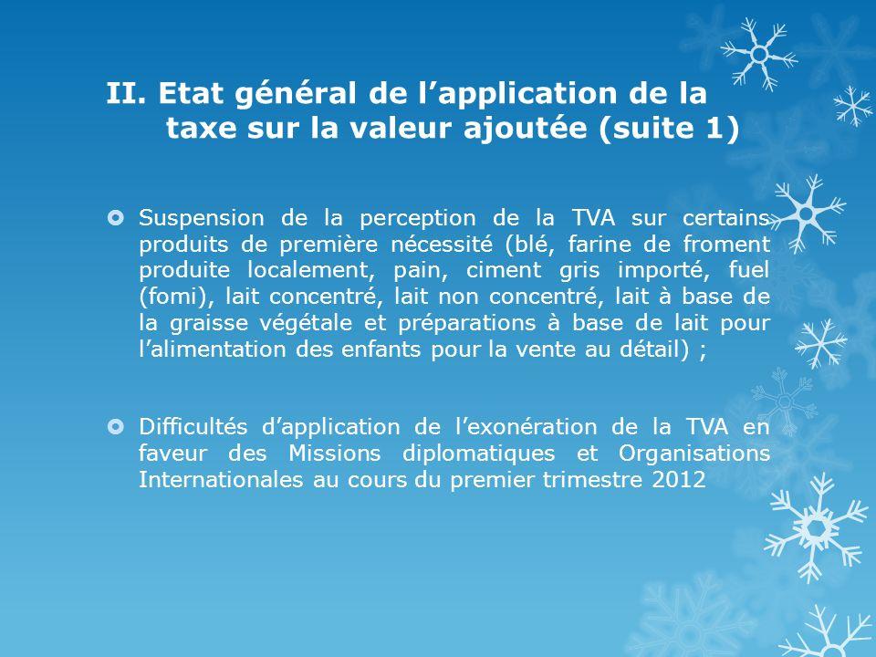 II. Etat général de lapplication de la taxe sur la valeur ajoutée (suite 1) Suspension de la perception de la TVA sur certains produits de première né