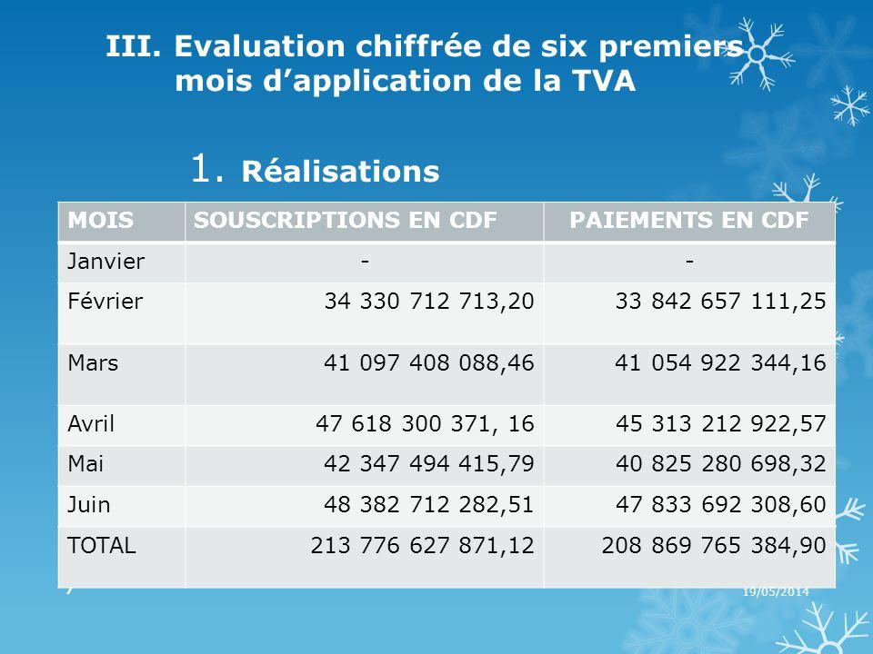 III. Evaluation chiffrée de six premiers mois dapplication de la TVA 1.