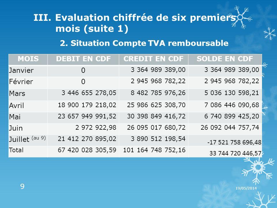 III. Evaluation chiffrée de six premiers mois (suite 1) 2.