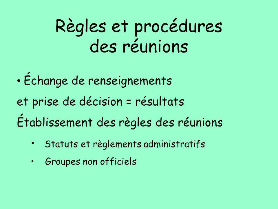 Règles et procédures des réunions Échange de renseignements et prise de décision = résultats Établissement des règles des réunions Statuts et règlemen