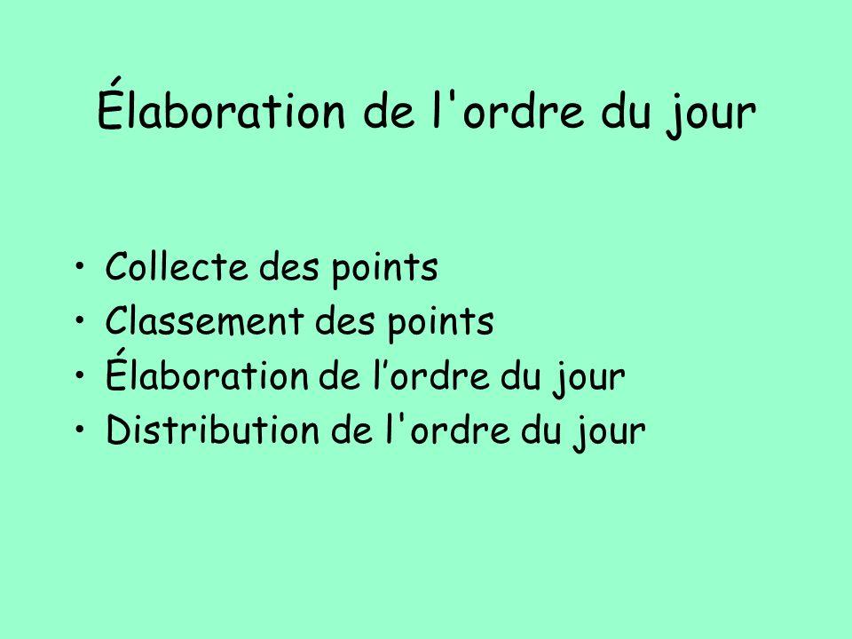 Élaboration de l'ordre du jour Collecte des points Classement des points Élaboration de lordre du jour Distribution de l'ordre du jour