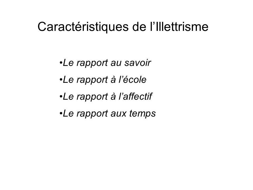 Caractéristiques de lIllettrisme Le rapport au savoir Le rapport à lécole Le rapport à laffectif Le rapport aux temps