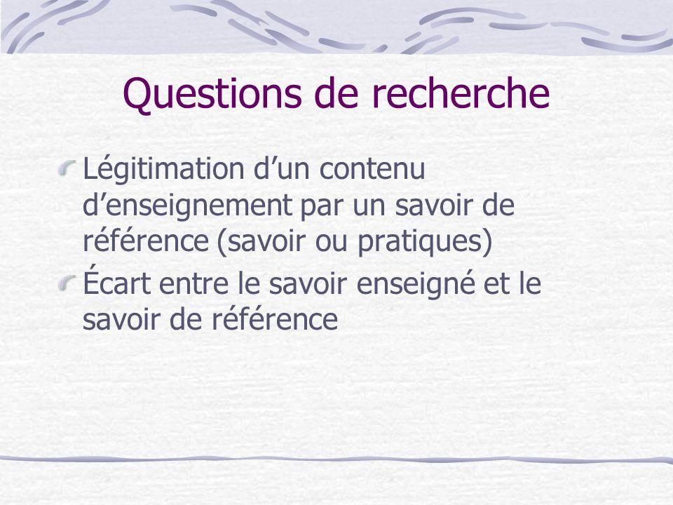 Questions de recherche Légitimation dun contenu denseignement par un savoir de référence (savoir ou pratiques) Écart entre le savoir enseigné et le savoir de référence