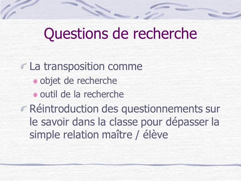 La transposition comme objet de recherche outil de la recherche Réintroduction des questionnements sur le savoir dans la classe pour dépasser la simple relation maître / élève Questions de recherche