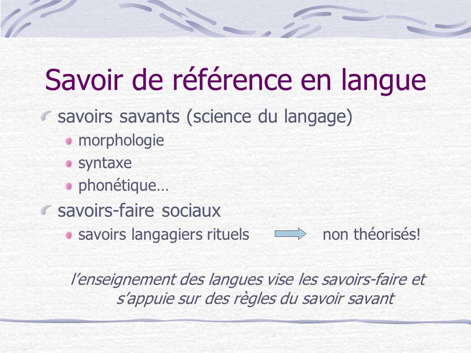 Savoir de référence en langue savoirs savants (science du langage) morphologie syntaxe phonétique… savoirs-faire sociaux savoirs langagiers rituelsnon théorisés.