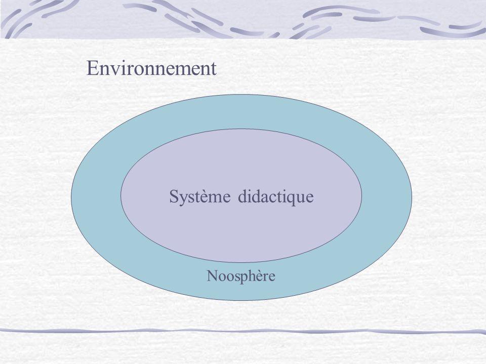 Noosphère Environnement Système didactique