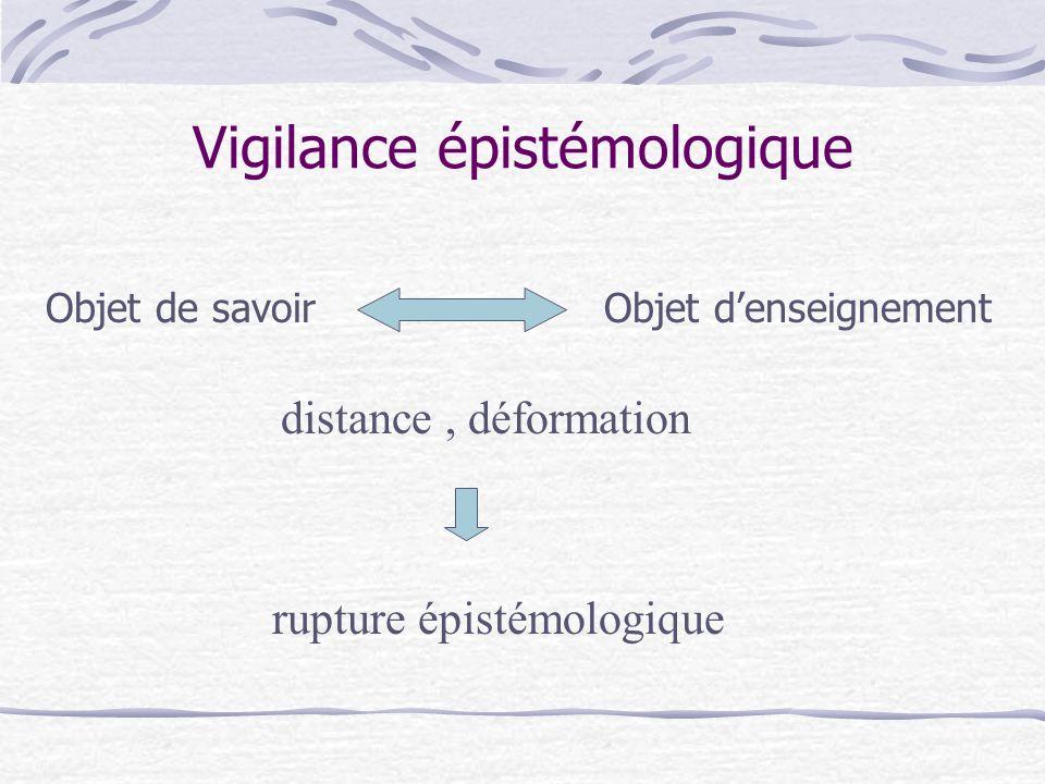 Vigilance épistémologique Objet de savoirObjet denseignement distance, déformation rupture épistémologique