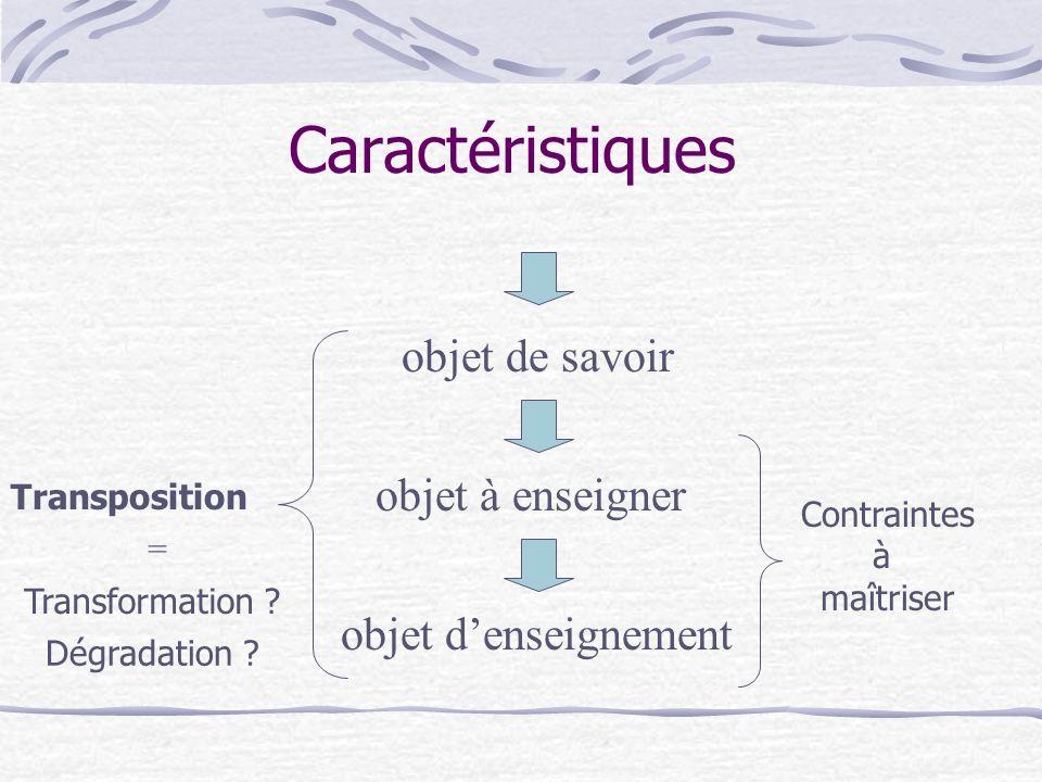 Caractéristiques objet de savoir objet à enseigner objet denseignement Transposition Transformation .