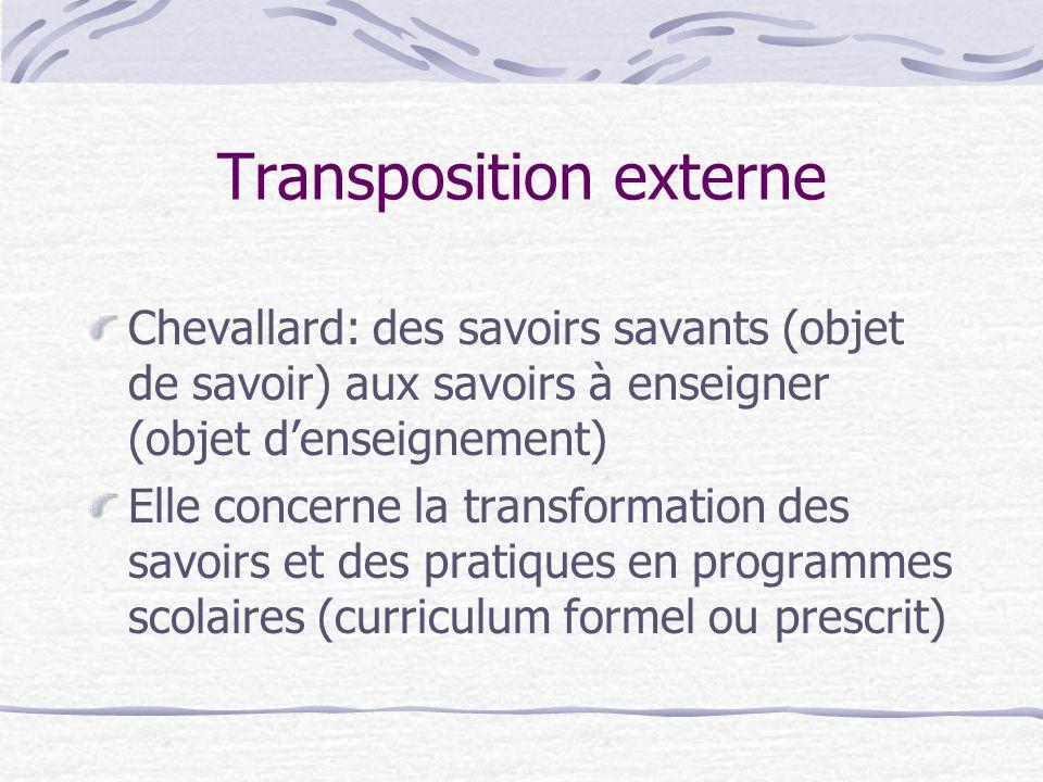 Transposition externe Chevallard: des savoirs savants (objet de savoir) aux savoirs à enseigner (objet denseignement) Elle concerne la transformation des savoirs et des pratiques en programmes scolaires (curriculum formel ou prescrit)