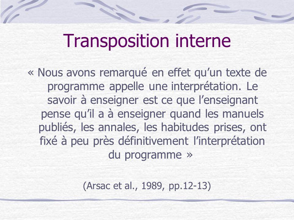 Transposition interne « Nous avons remarqué en effet quun texte de programme appelle une interprétation.