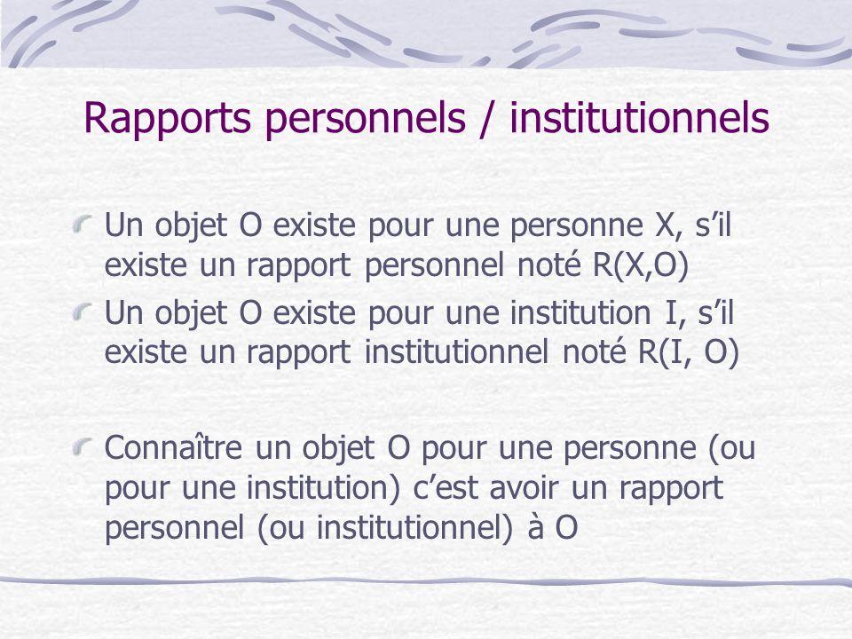 Rapports personnels / institutionnels Un objet O existe pour une personne X, sil existe un rapport personnel noté R(X,O) Un objet O existe pour une institution I, sil existe un rapport institutionnel noté R(I, O) Connaître un objet O pour une personne (ou pour une institution) cest avoir un rapport personnel (ou institutionnel) à O
