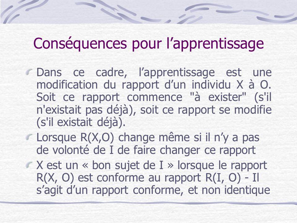 Conséquences pour lapprentissage Dans ce cadre, lapprentissage est une modification du rapport dun individu X à O.