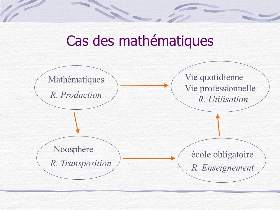Cas des mathématiques Noosphère R.Production R. Utilisation R.