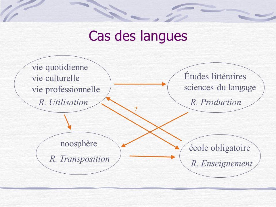 Cas des langues vie quotidienne vie culturelle vie professionnelle noosphère R.