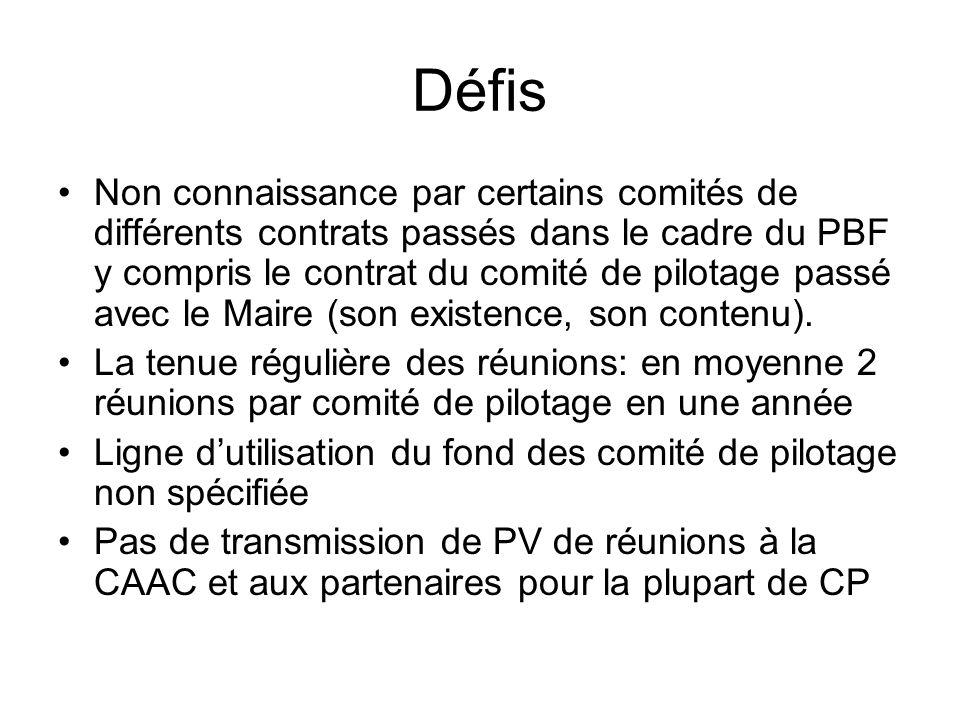 Défis Non connaissance par certains comités de différents contrats passés dans le cadre du PBF y compris le contrat du comité de pilotage passé avec le Maire (son existence, son contenu).