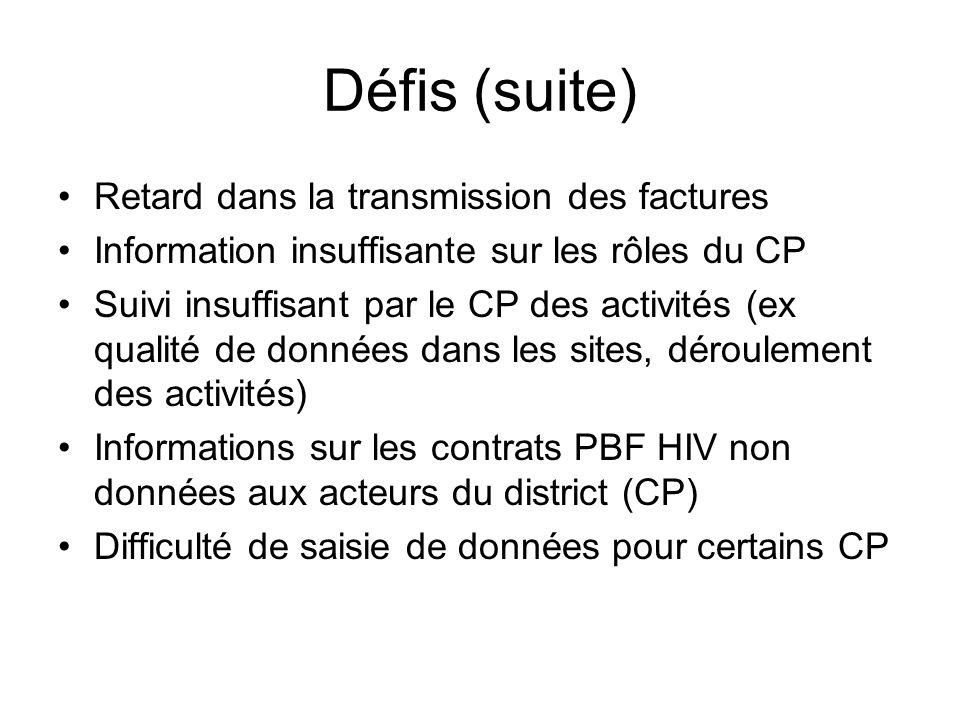 Défis (suite) Retard dans la transmission des factures Information insuffisante sur les rôles du CP Suivi insuffisant par le CP des activités (ex qualité de données dans les sites, déroulement des activités) Informations sur les contrats PBF HIV non données aux acteurs du district (CP) Difficulté de saisie de données pour certains CP