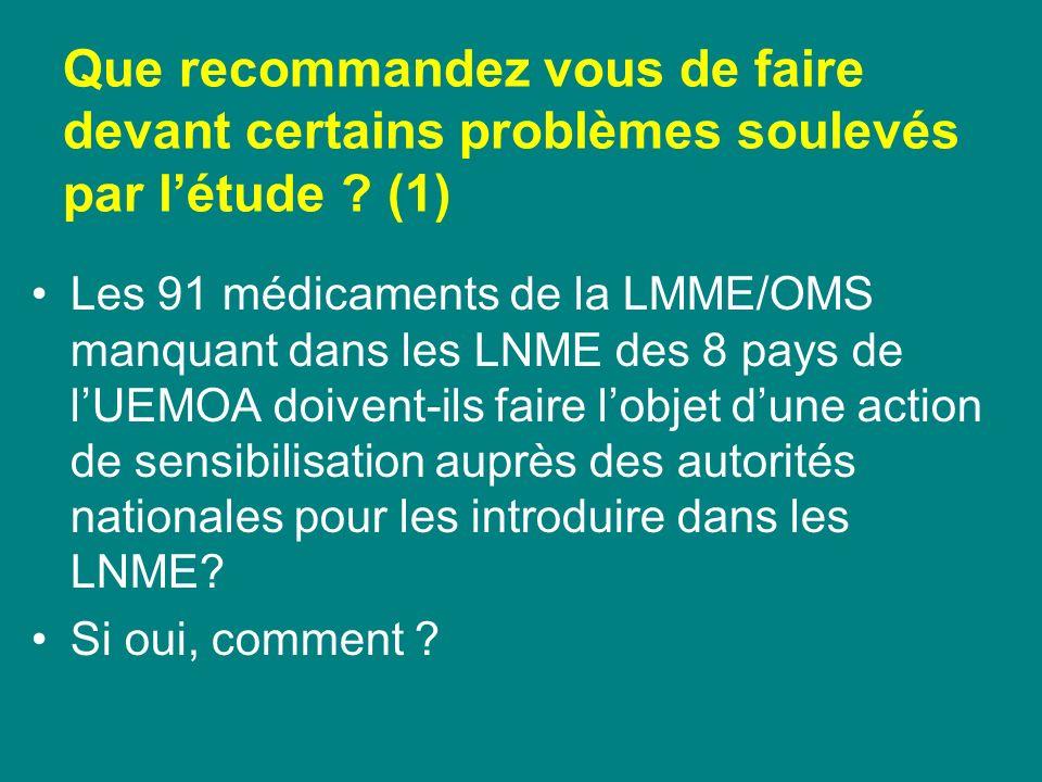Que recommandez vous de faire devant certains problèmes soulevés par létude ? (1) Les 91 médicaments de la LMME/OMS manquant dans les LNME des 8 pays