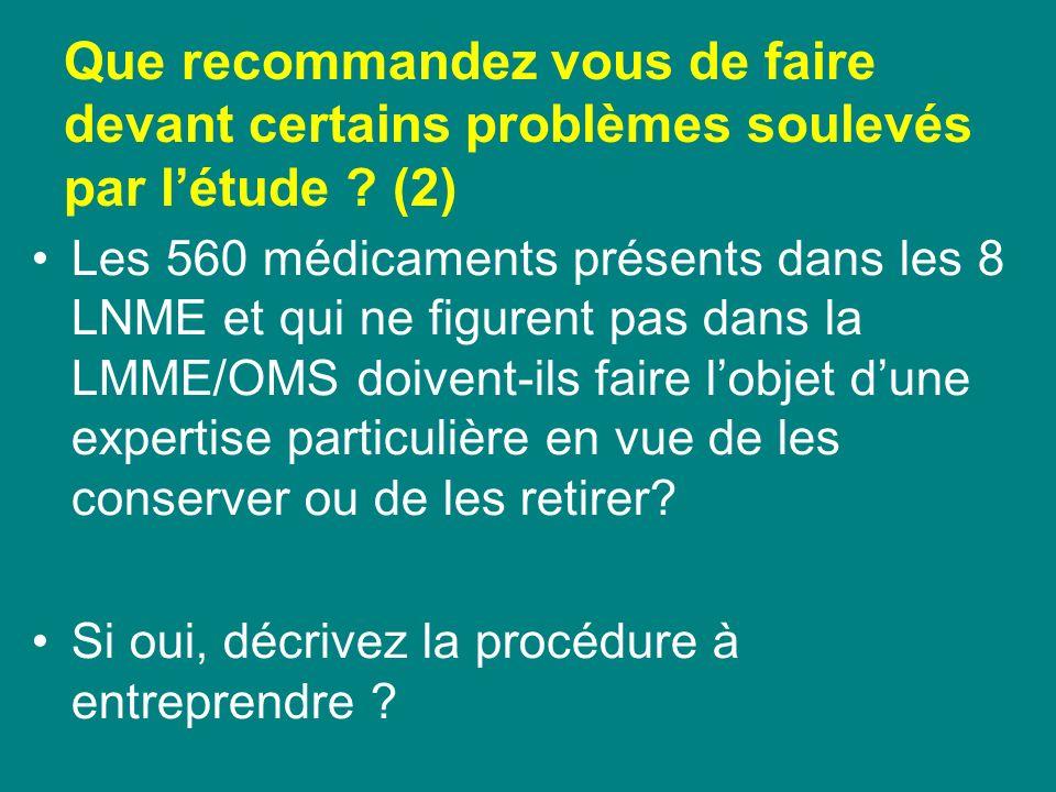 Que recommandez vous de faire devant certains problèmes soulevés par létude ? (2) Les 560 médicaments présents dans les 8 LNME et qui ne figurent pas