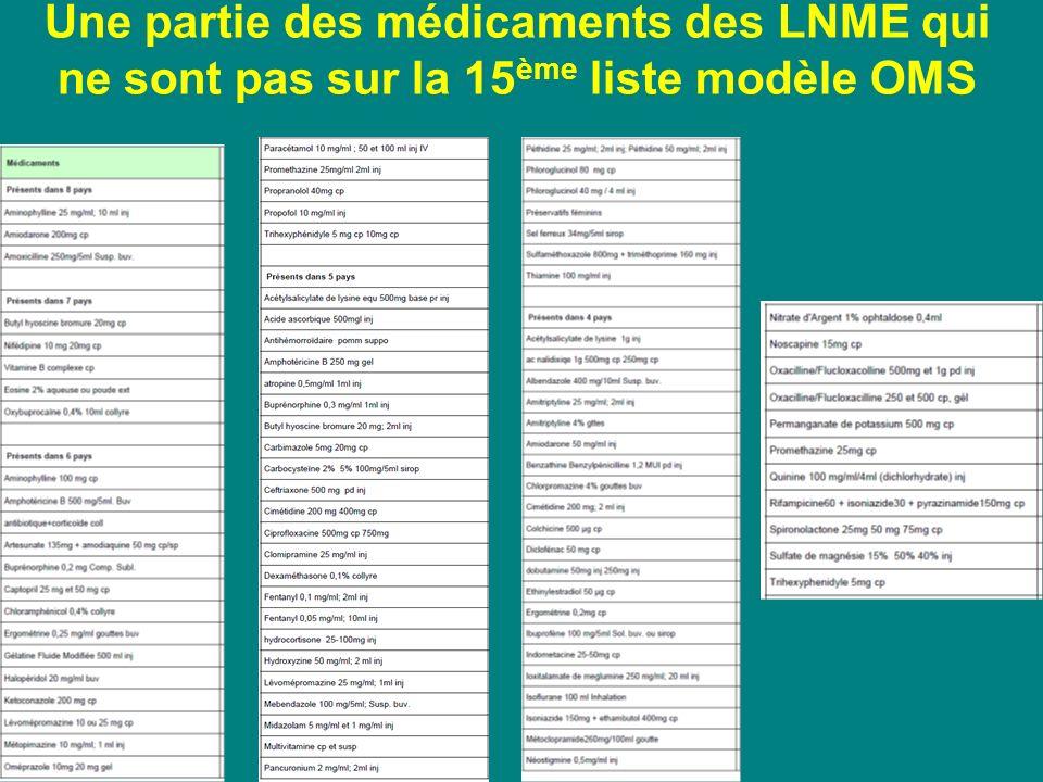 Une partie des médicaments des LNME qui ne sont pas sur la 15 ème liste modèle OMS