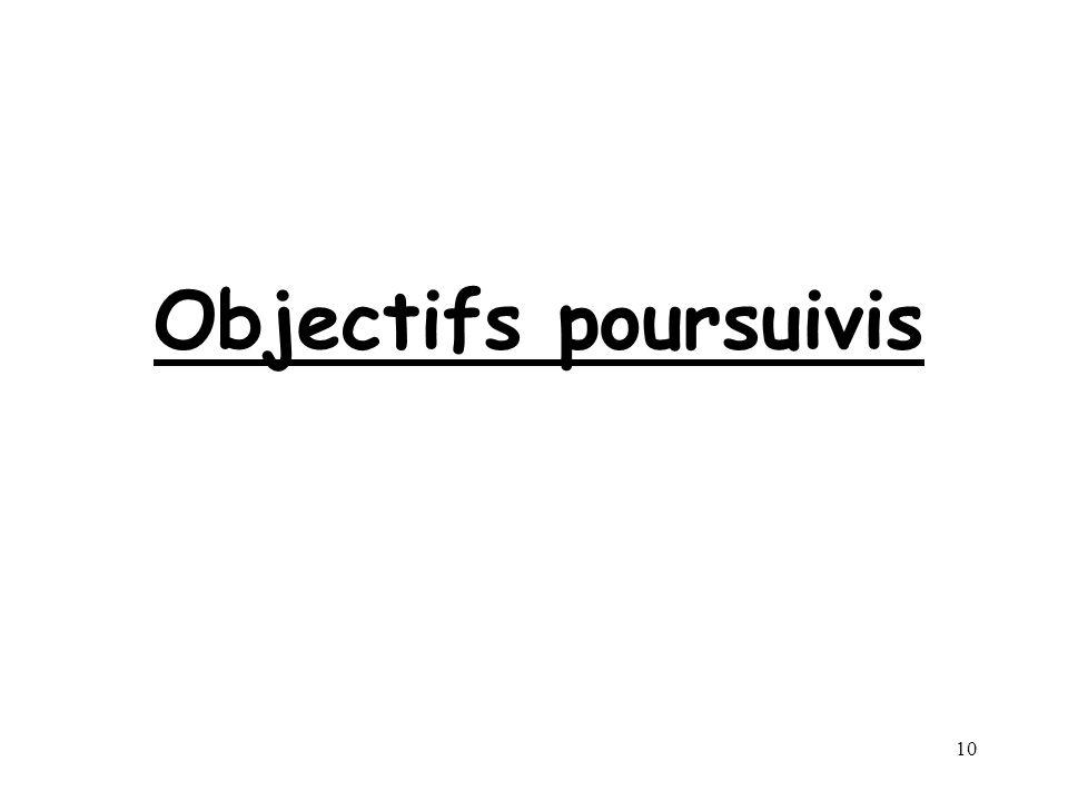 10 Objectifs poursuivis