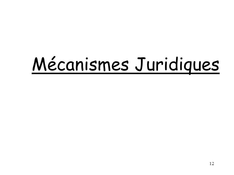 12 Mécanismes Juridiques