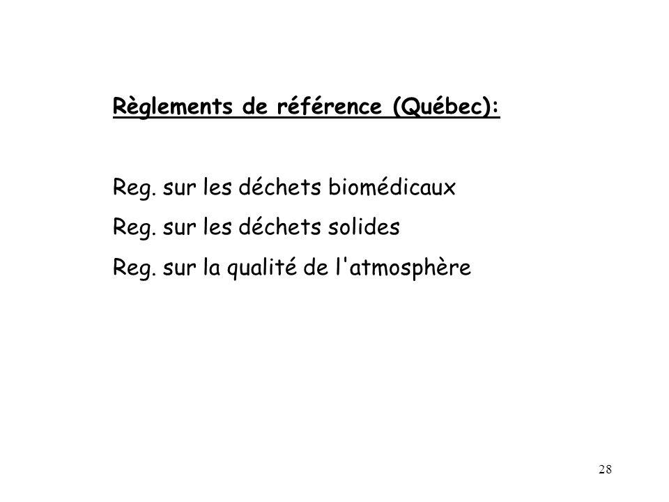 28 Règlements de référence (Québec): Reg. sur les déchets biomédicaux Reg.