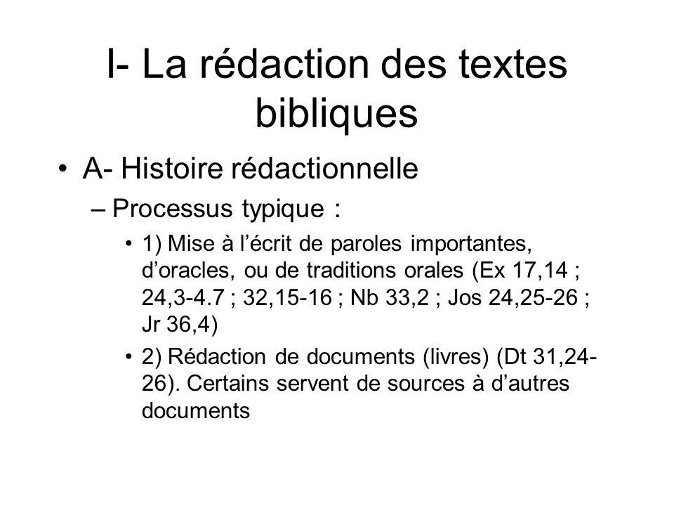 I- La rédaction des textes bibliques A- Histoire rédactionnelle –Processus typique : 1) Mise à lécrit de paroles importantes, doracles, ou de traditio